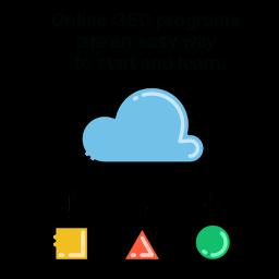 Online GED programs